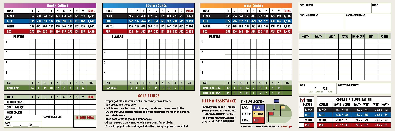 Score Card RJGC